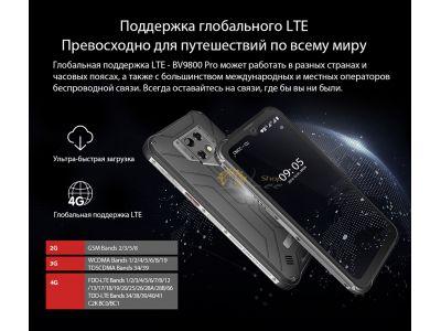 Ожидаем Blackview BV9800 Pro в Украине в 2020 году!